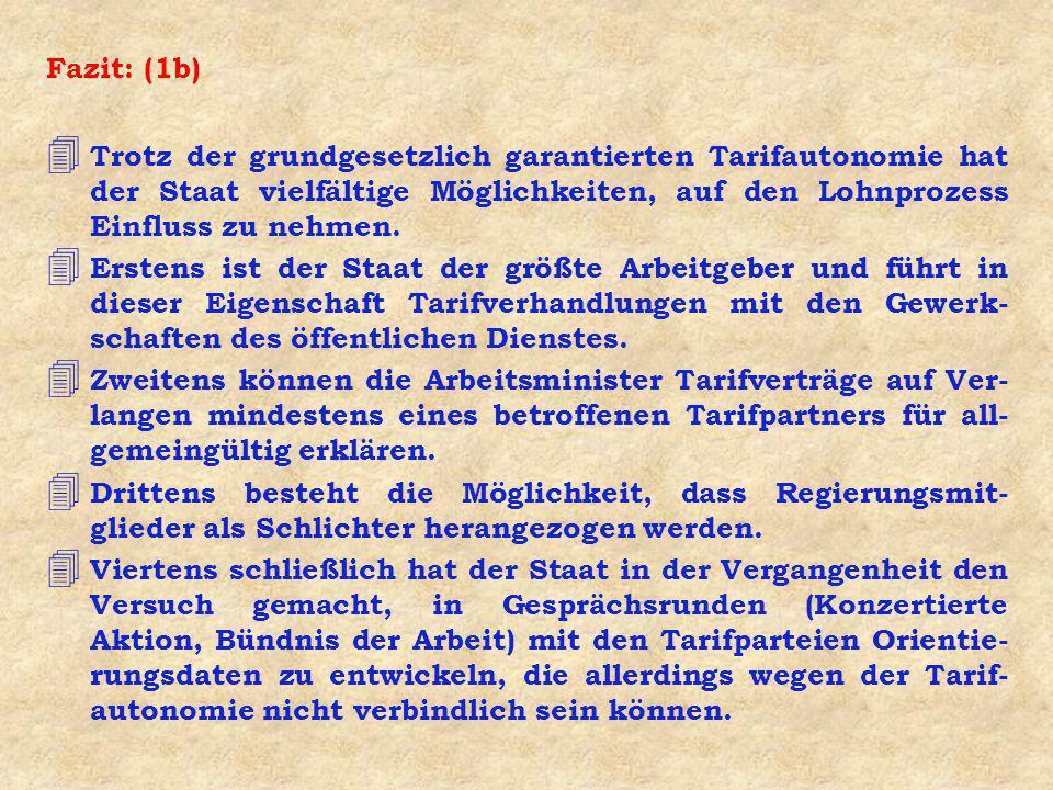 Fazit: (1b) Trotz der grundgesetzlich garantierten Tarifautonomie hat der Staat vielfältige Möglichkeiten, auf den Lohnprozess Einfluss zu nehmen.