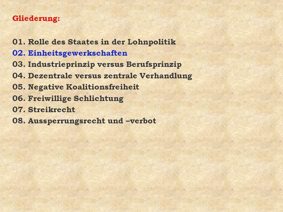 Gliederung: 01. Rolle des Staates in der Lohnpolitik. 02. Einheitsgewerkschaften. 03. Industrieprinzip versus Berufsprinzip.