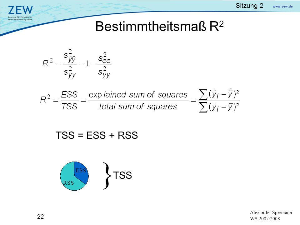 } Bestimmtheitsmaß R2 TSS = ESS + RSS TSS ESS RSS Alexander Spermann