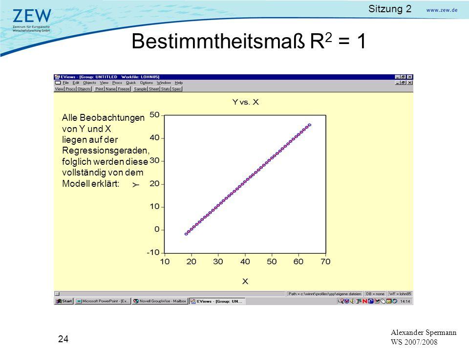 Bestimmtheitsmaß R2 = 1 Alle Beobachtungen von Y und X liegen auf der