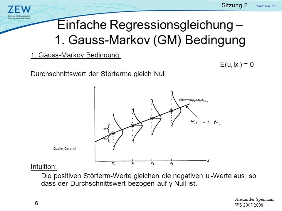 Einfache Regressionsgleichung – 1. Gauss-Markov (GM) Bedingung