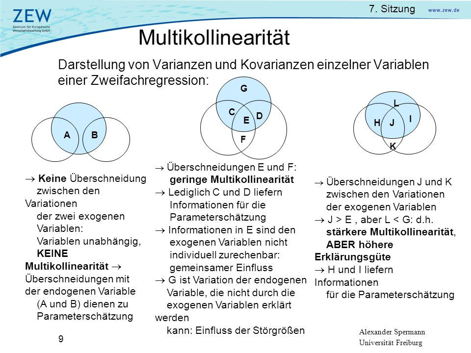 Multikollinearität Darstellung von Varianzen und Kovarianzen einzelner Variablen einer Zweifachregression: