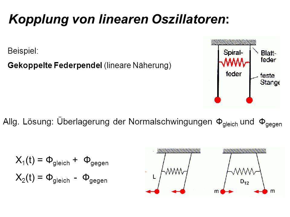Kopplung von linearen Oszillatoren: