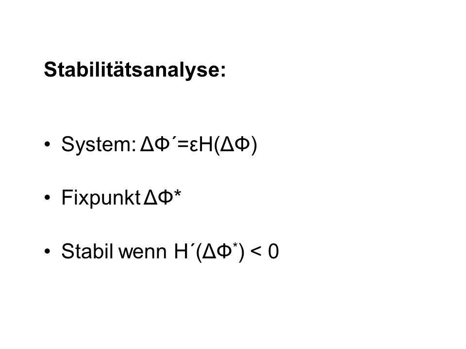 Stabilitätsanalyse: System: ΔФ´=εH(ΔФ) Fixpunkt ΔФ* Stabil wenn H´(ΔФ*) < 0