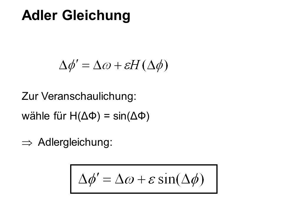 Adler Gleichung Zur Veranschaulichung: wähle für H(ΔФ) = sin(ΔФ)