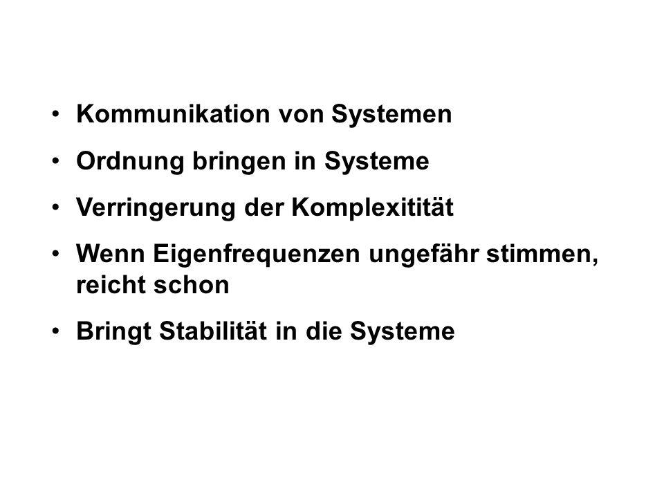 Kommunikation von Systemen