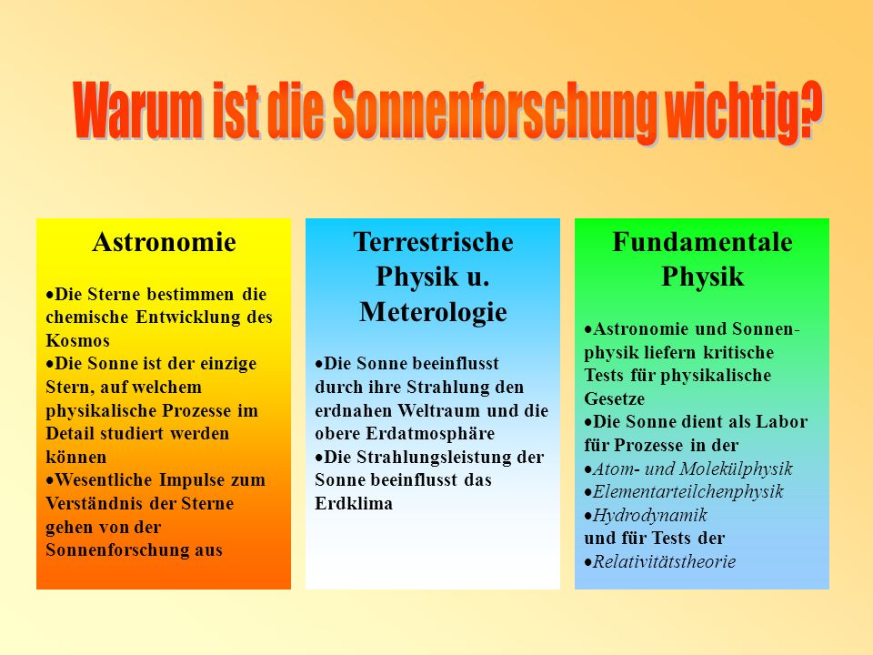 Terrestrische Physik u. Meterologie