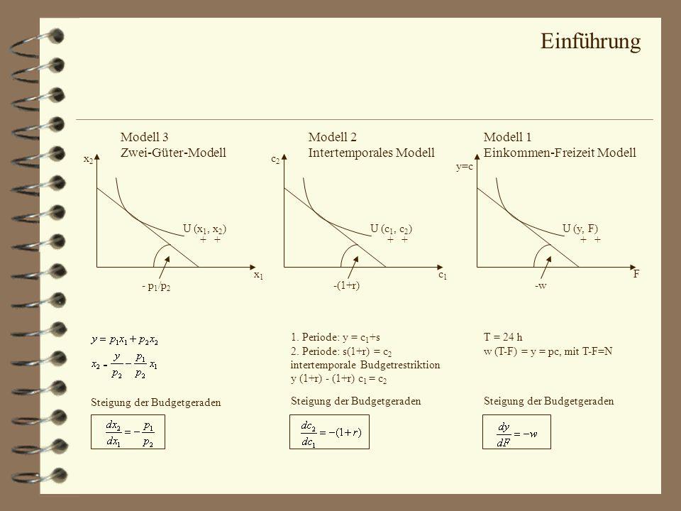 Einführung Modell 3 Zwei-Güter-Modell Modell 2 Intertemporales Modell