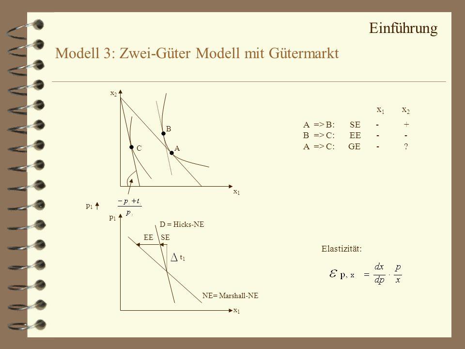 Modell 3: Zwei-Güter Modell mit Gütermarkt