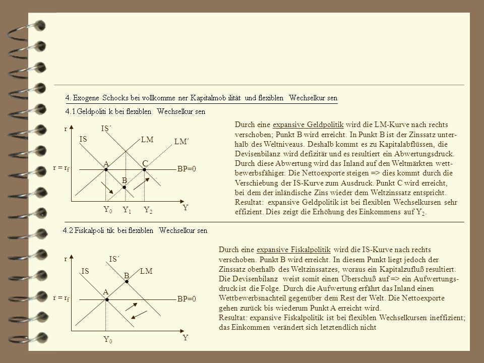 C Durch eine expansive Geldpolitik wird die LM-Kurve nach rechts