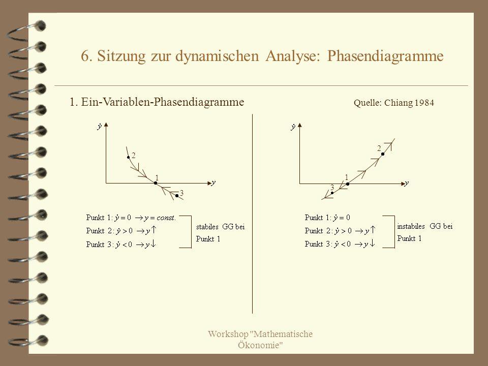 6. Sitzung zur dynamischen Analyse: Phasendiagramme