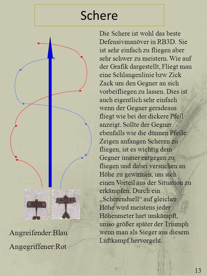 Schere Angreifender:Blau Angegriffener:Rot