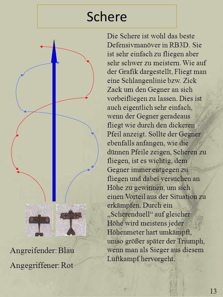 Schere Angreifender: Blau Angegriffener: Rot