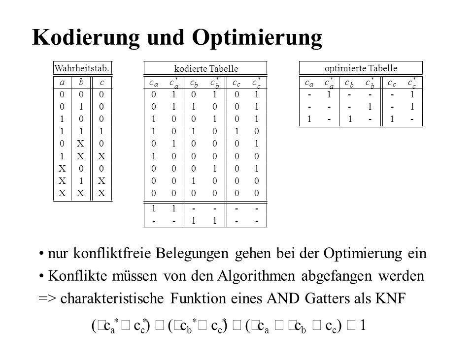 Kodierung und Optimierung
