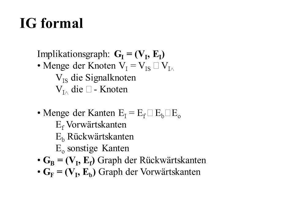 IG formal Implikationsgraph: GI = (VI, EI)