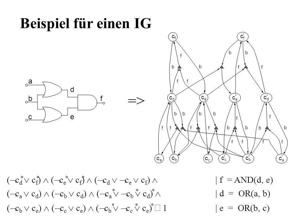 Beispiel für einen IG =>
