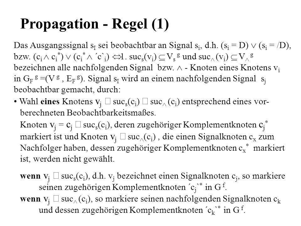 Propagation - Regel (1)