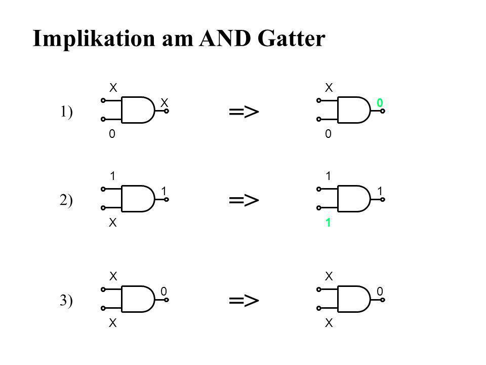 => => => Implikation am AND Gatter 1) 2) 3) X 1 X X