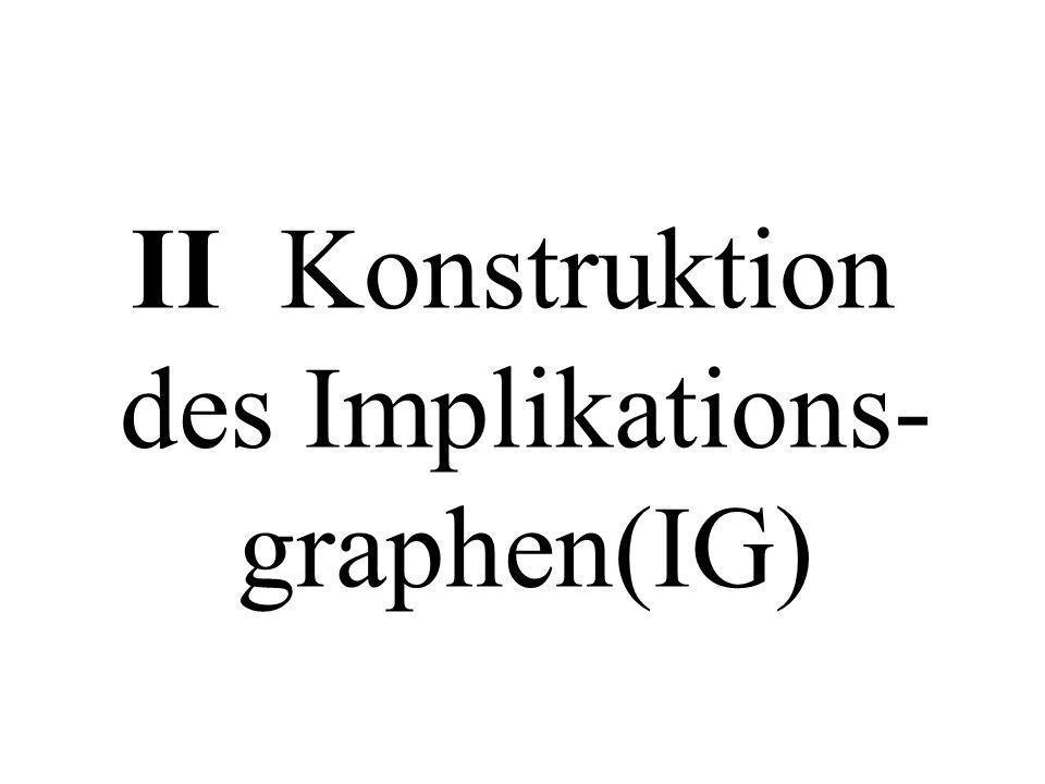 II Konstruktion des Implikations- graphen(IG)