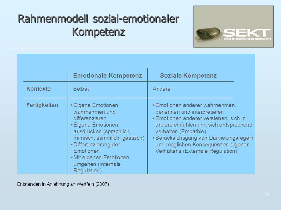 Rahmenmodell sozial-emotionaler Kompetenz