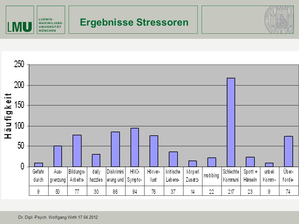 Ergebnisse Stressoren