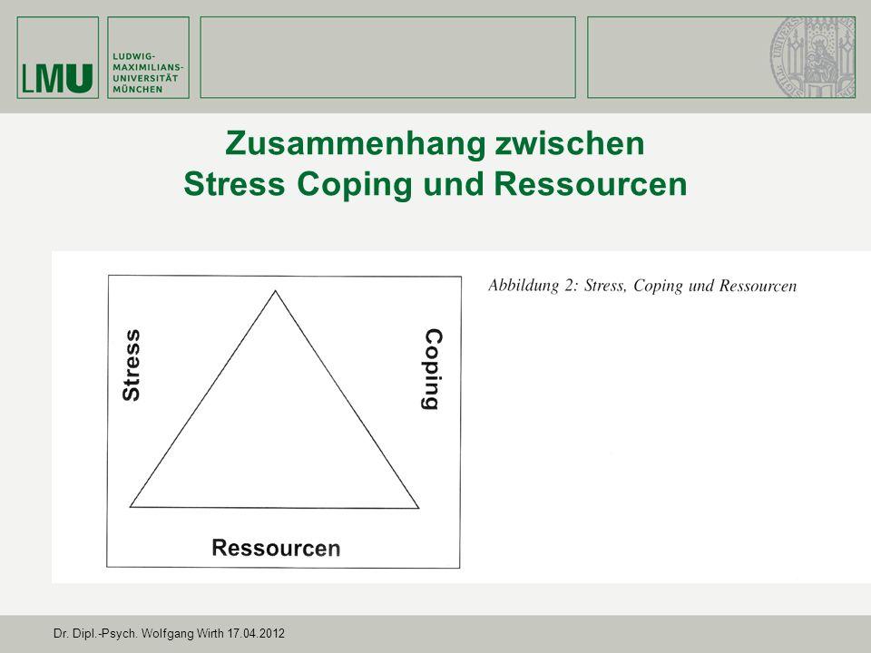 Zusammenhang zwischen Stress Coping und Ressourcen