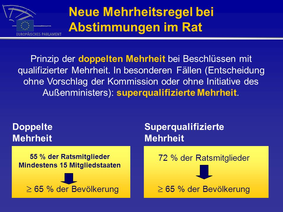 Neue Mehrheitsregel bei Abstimmungen im Rat