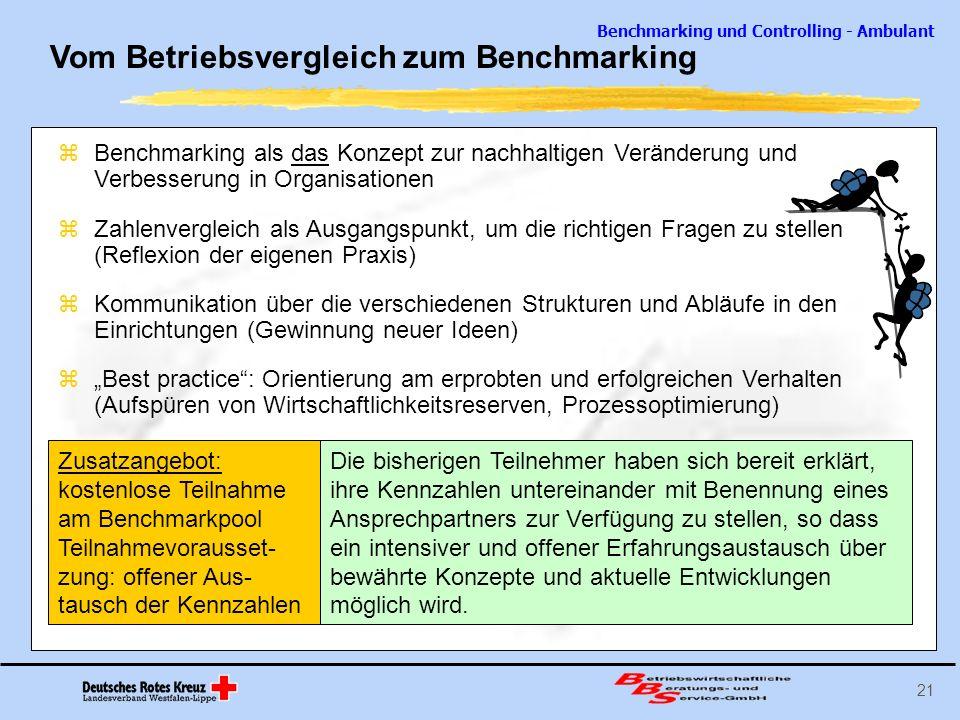 Vom Betriebsvergleich zum Benchmarking