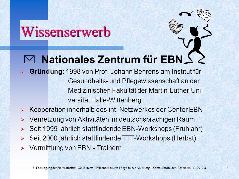 Wissenserwerb  Nationales Zentrum für EBN