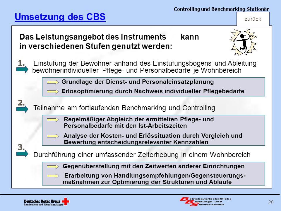 Umsetzung des CBS zurück. Das Leistungsangebot des Instruments kann in verschiedenen Stufen genutzt werden: