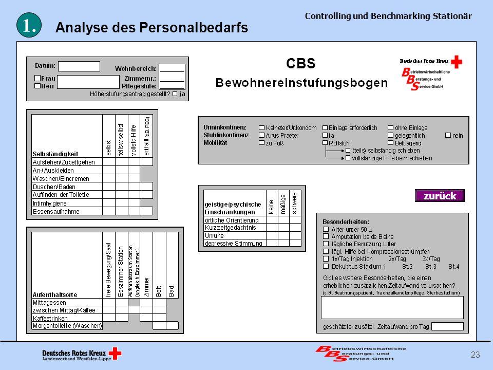 1. Analyse des Personalbedarfs CBS zurück