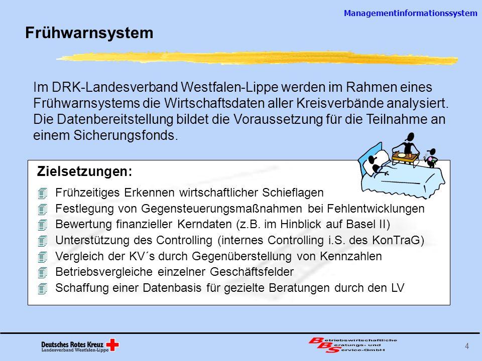 Frühwarnsystem
