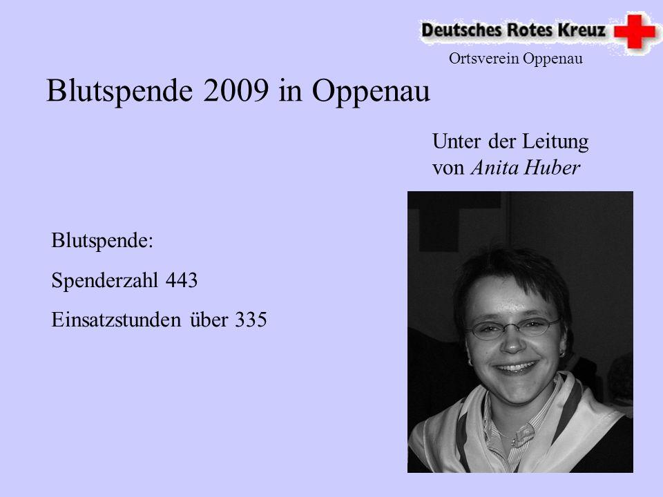 Blutspende 2009 in Oppenau Unter der Leitung von Anita Huber