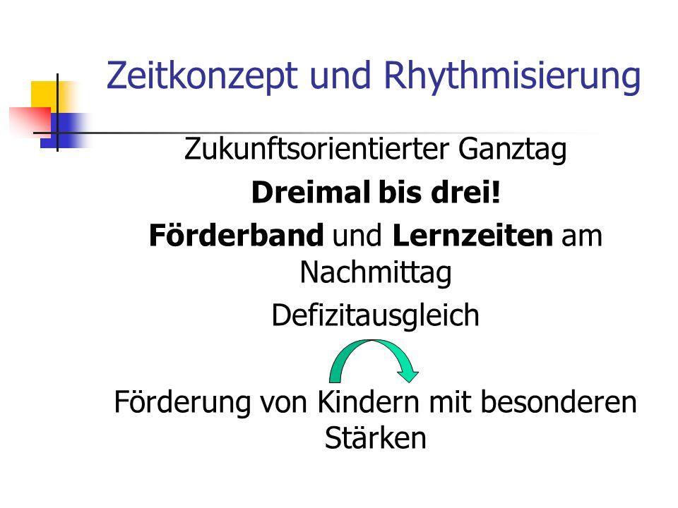 Zeitkonzept und Rhythmisierung