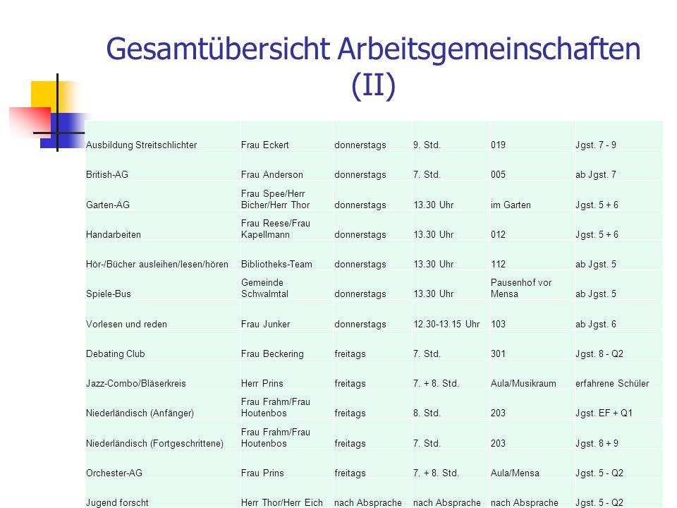 Gesamtübersicht Arbeitsgemeinschaften (II)