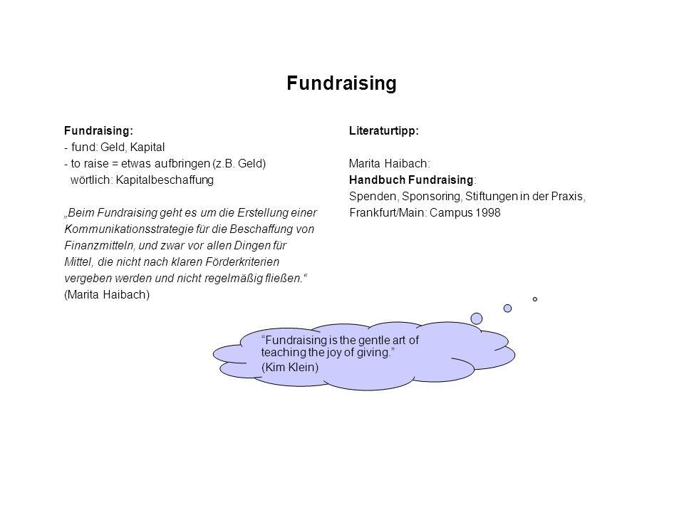 Fundraising Fundraising: - fund: Geld, Kapital
