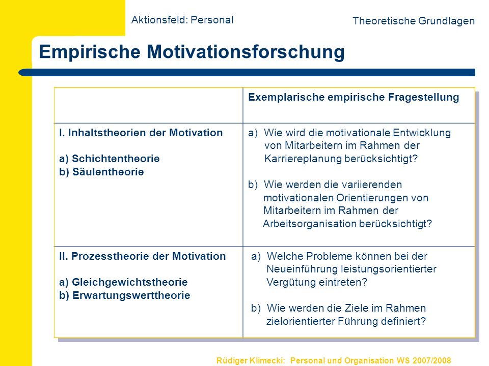 Empirische Motivationsforschung