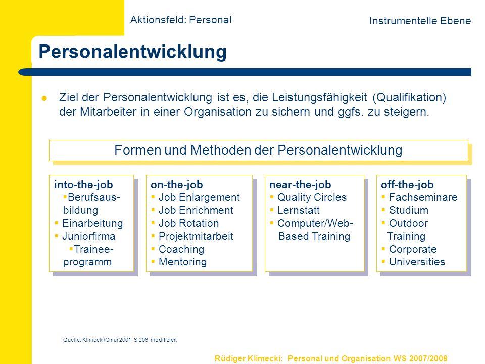 Formen und Methoden der Personalentwicklung