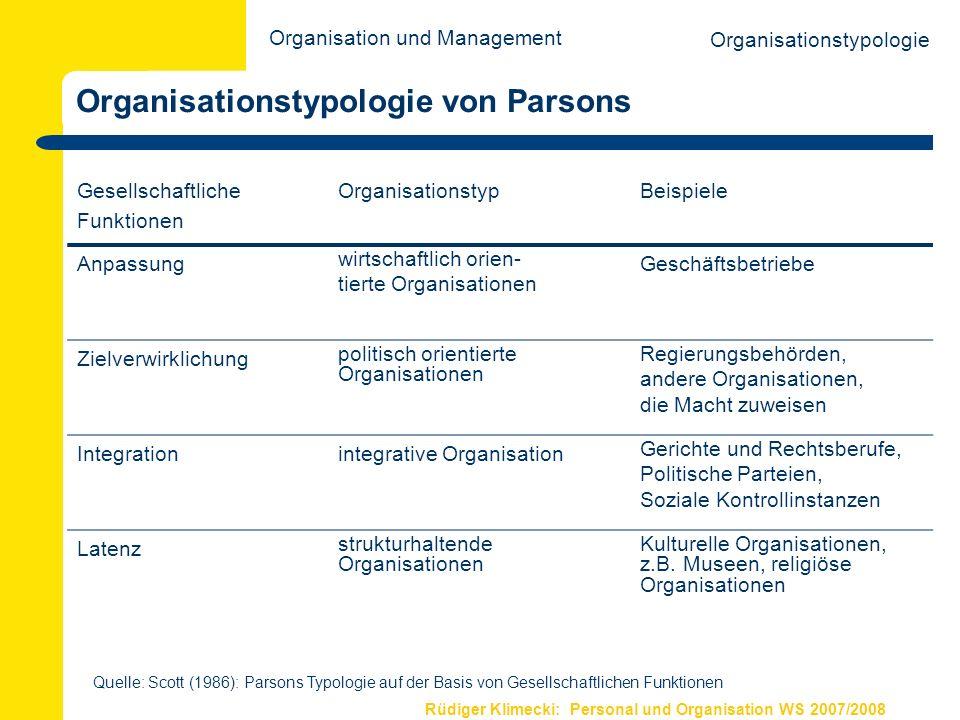 Organisationstypologie von Parsons