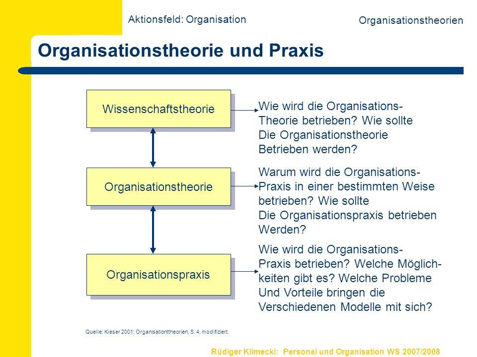 Organisationstheorie und Praxis