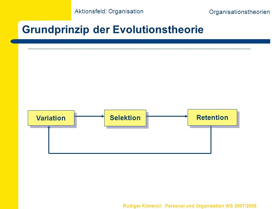 Grundprinzip der Evolutionstheorie