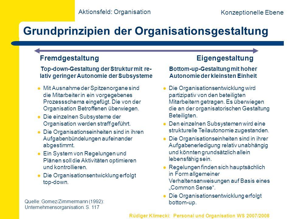 Grundprinzipien der Organisationsgestaltung