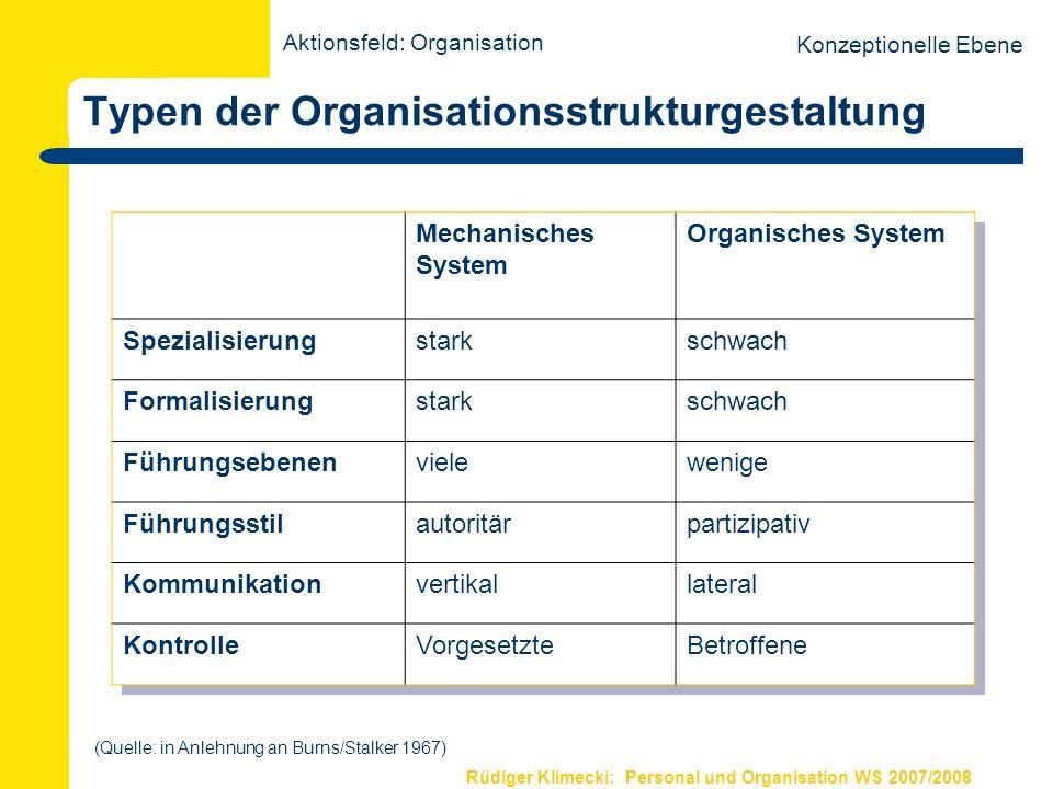 Typen der Organisationsstrukturgestaltung