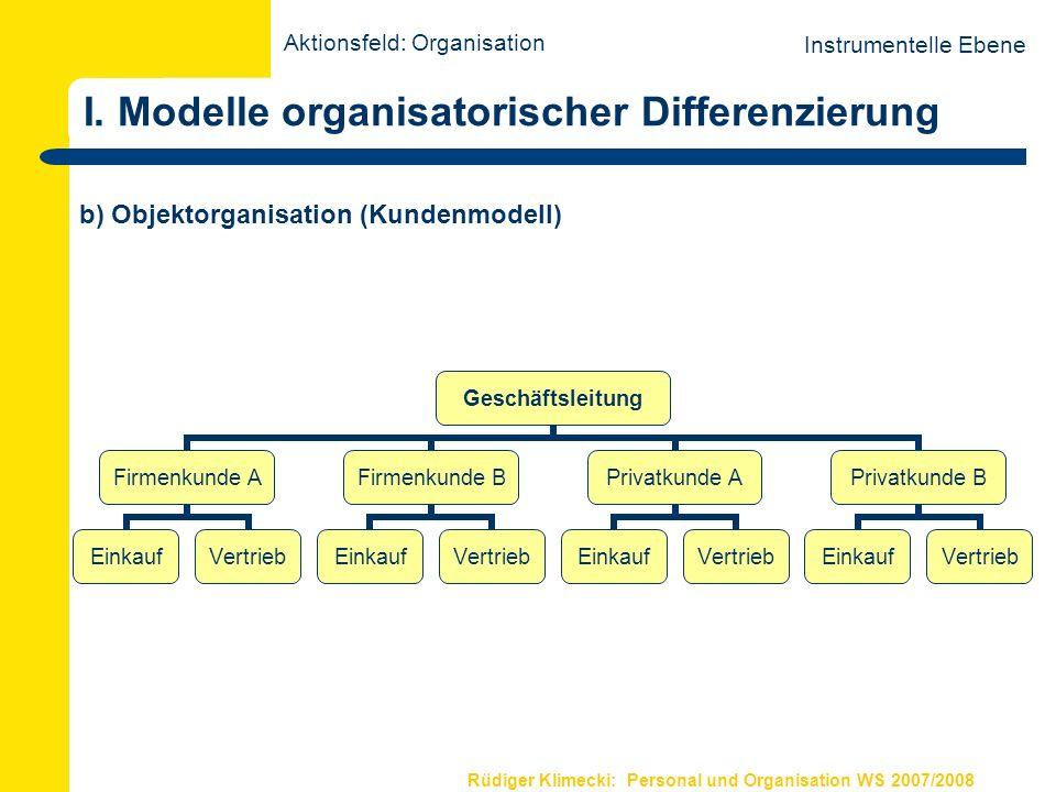 I. Modelle organisatorischer Differenzierung
