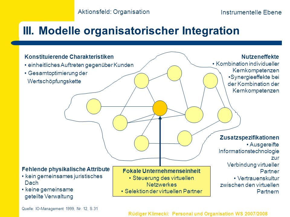 III. Modelle organisatorischer Integration