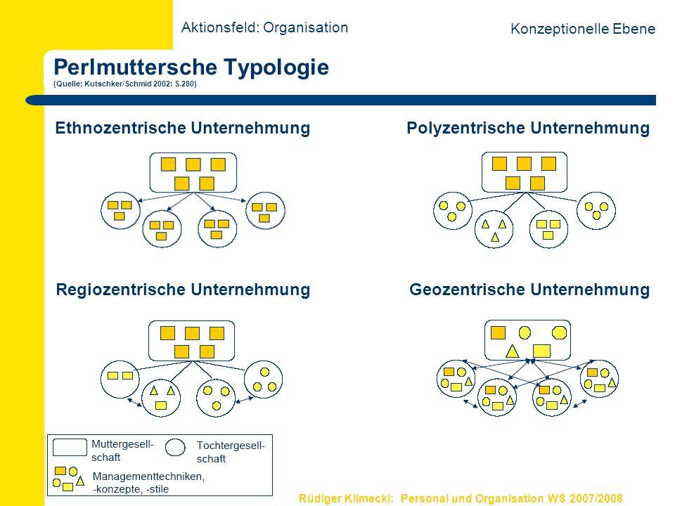 Perlmuttersche Typologie (Quelle: Kutschker/Schmid 2002: S.280)