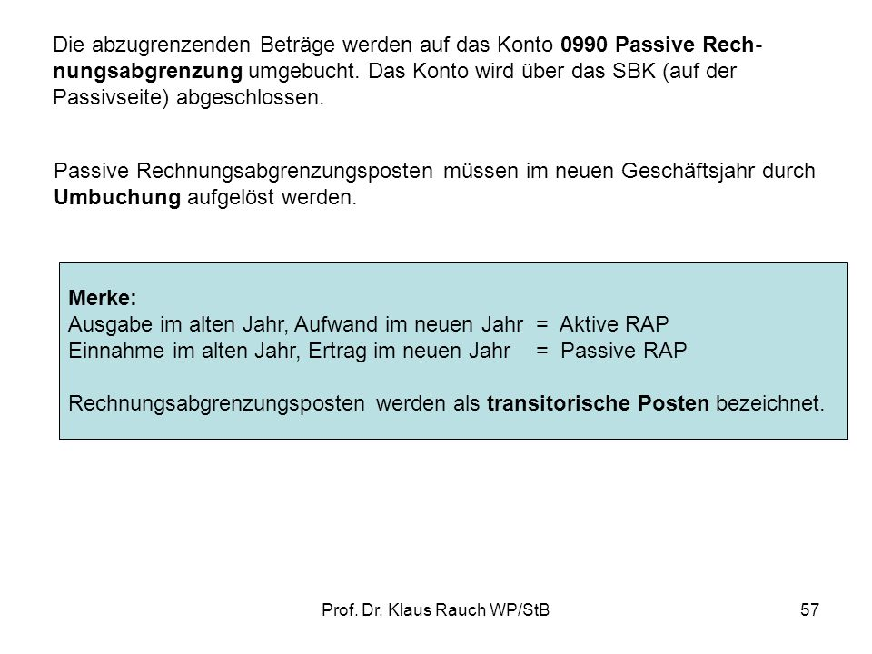 Prof. Dr. Klaus Rauch WP/StB
