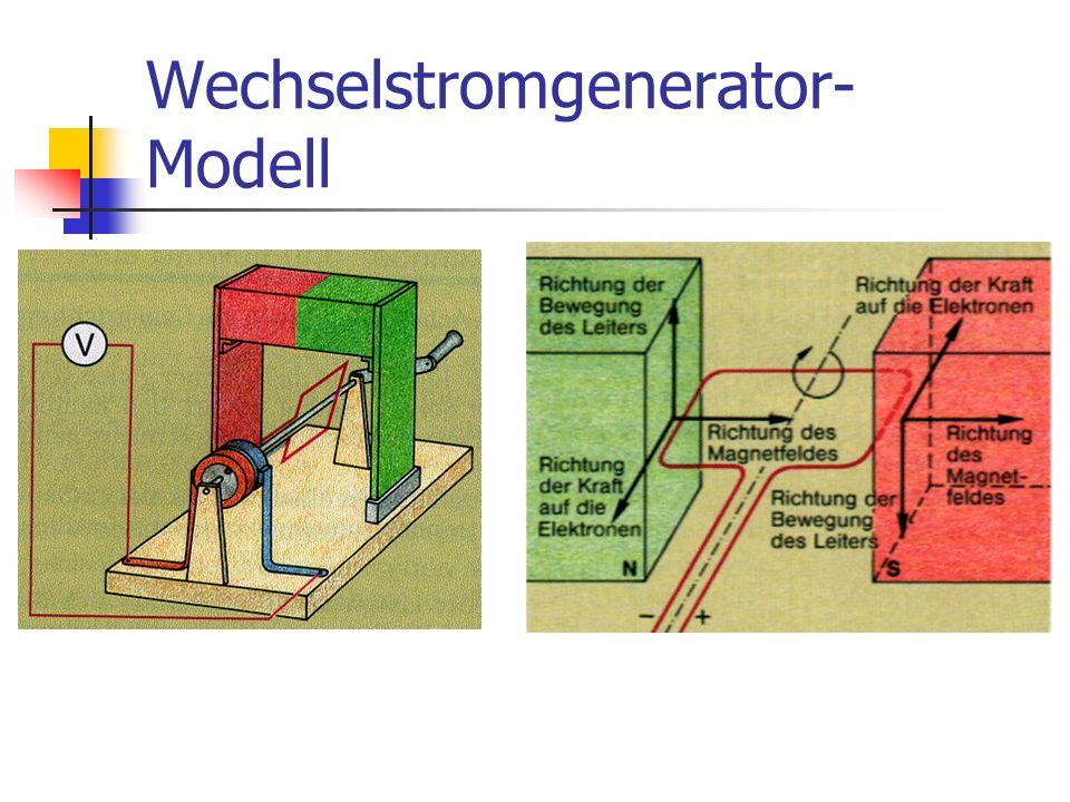 Wechselstromgenerator-Modell