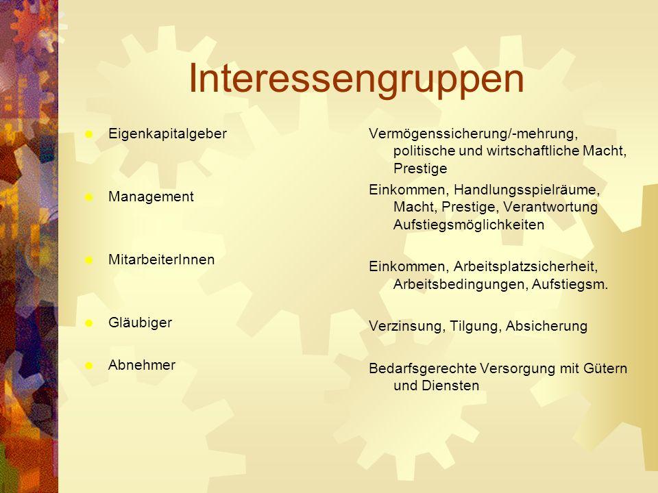 Interessengruppen Eigenkapitalgeber Management MitarbeiterInnen