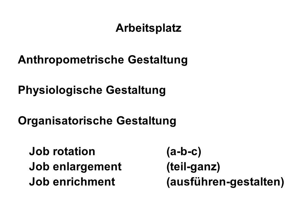 Arbeitsplatz Anthropometrische Gestaltung. Physiologische Gestaltung. Organisatorische Gestaltung.